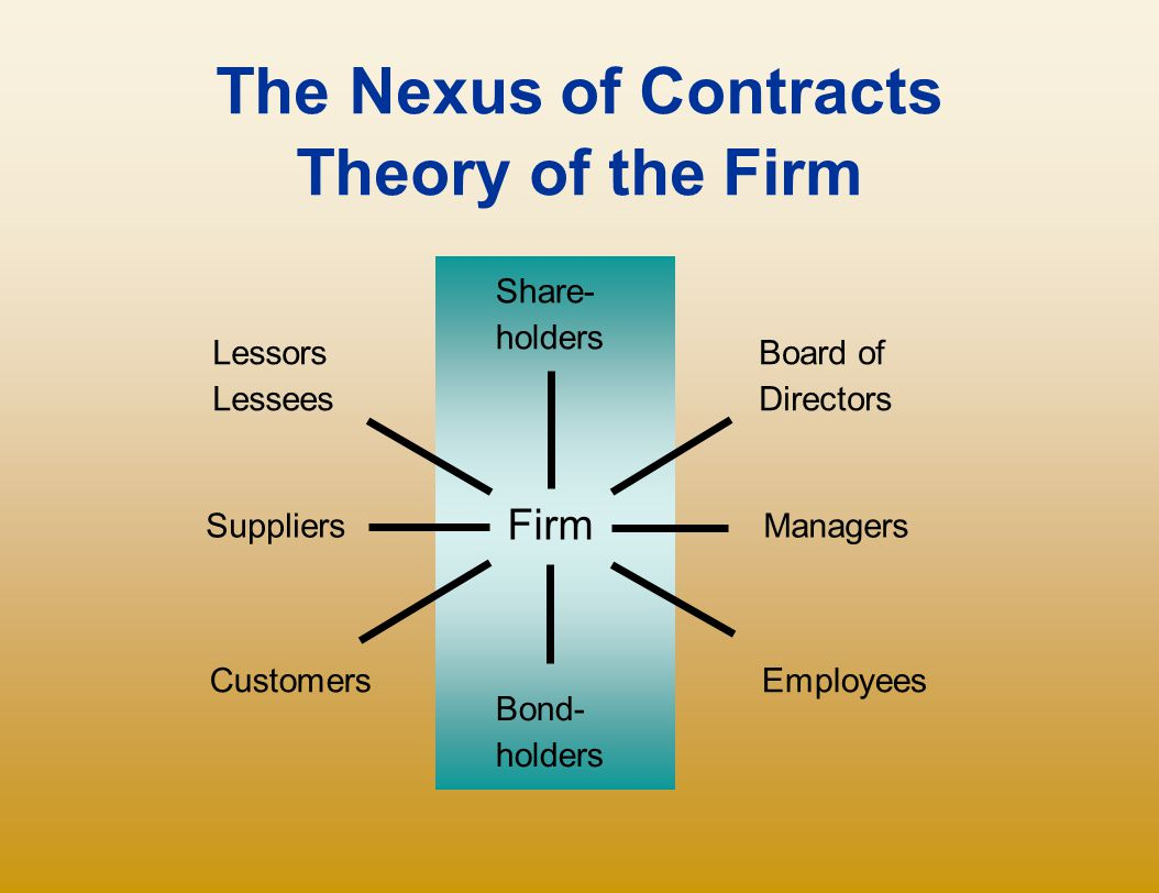 The Nexus of Contracts Theory of the Firm