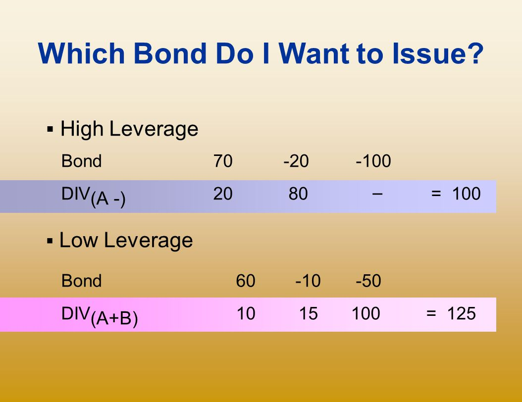 Which Bond Do I Want to Issue