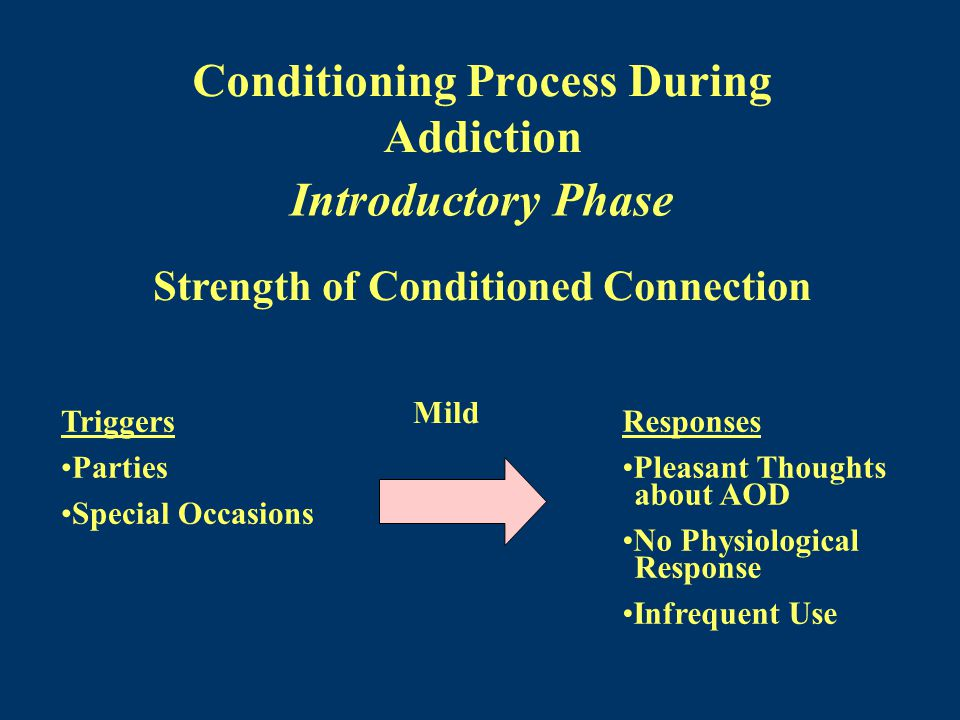Conditioning Process During Addiction