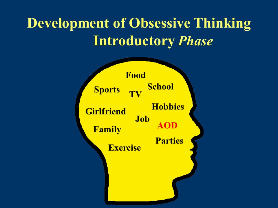Development of Obsessive Thinking Introductory Phase