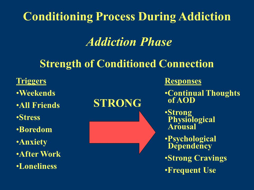 Addiction Phase Conditioning Process During Addiction