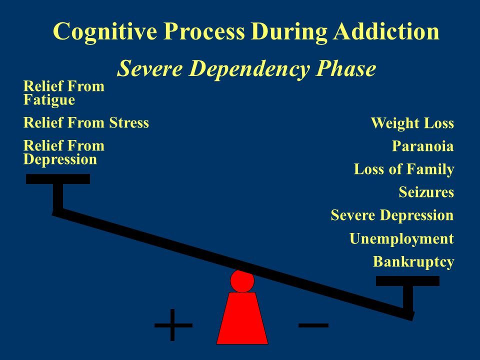 Cognitive Process During Addiction Severe Dependency Phase