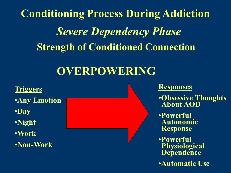 Conditioning Process During Addiction Severe Dependency Phase
