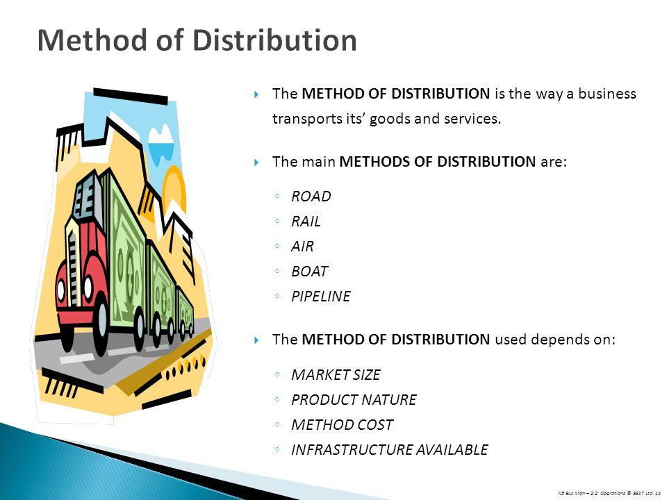 Method of Distribution