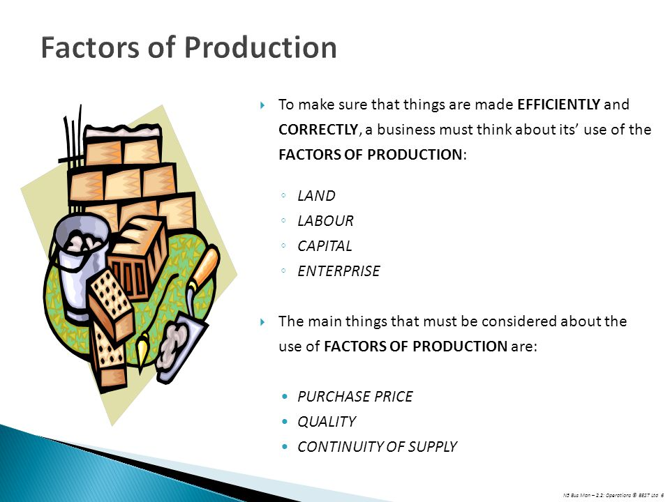 Factors of Production To make sure that things are made EFFICIENTLY and CORRECTLY, a business must think about its' use of the FACTORS OF PRODUCTION: