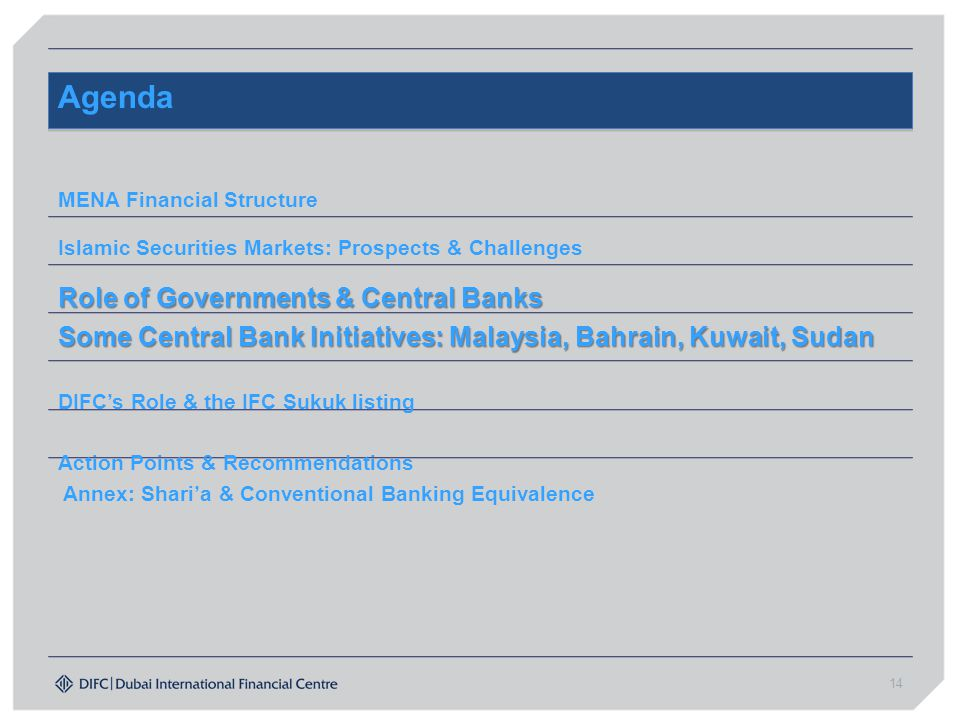 Agenda Role of Governments & Central Banks