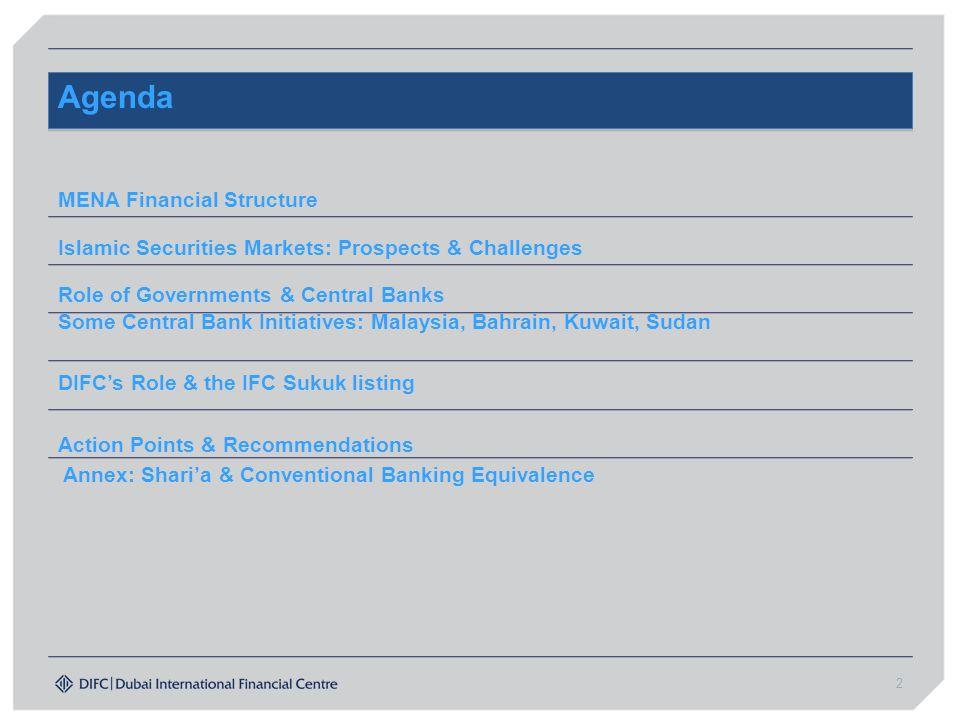 Agenda MENA Financial Structure