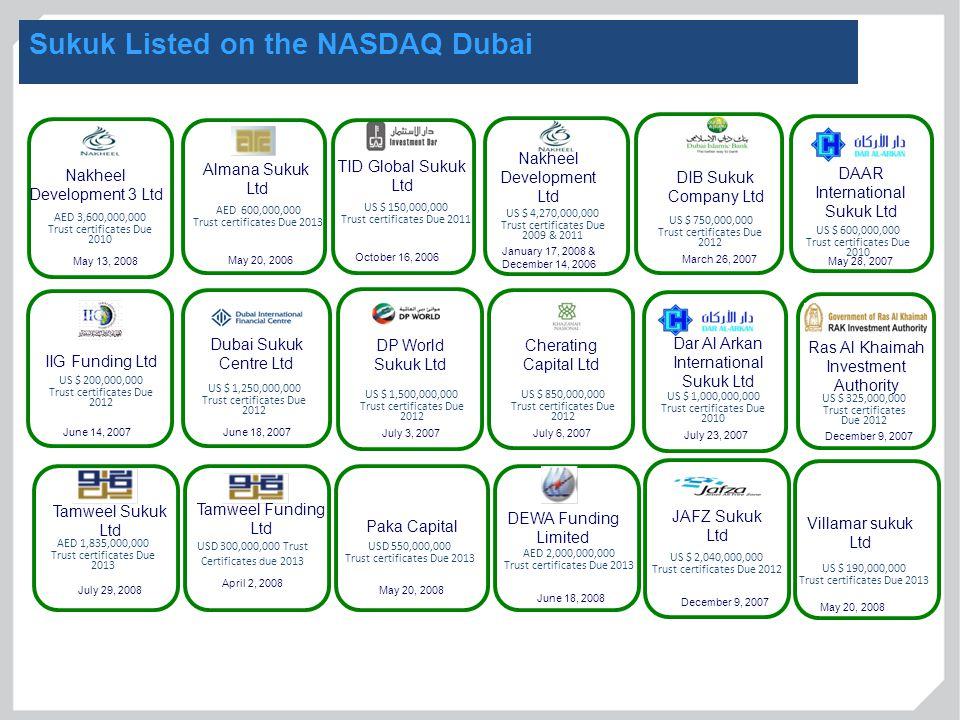 Sukuk Listed on the NASDAQ Dubai