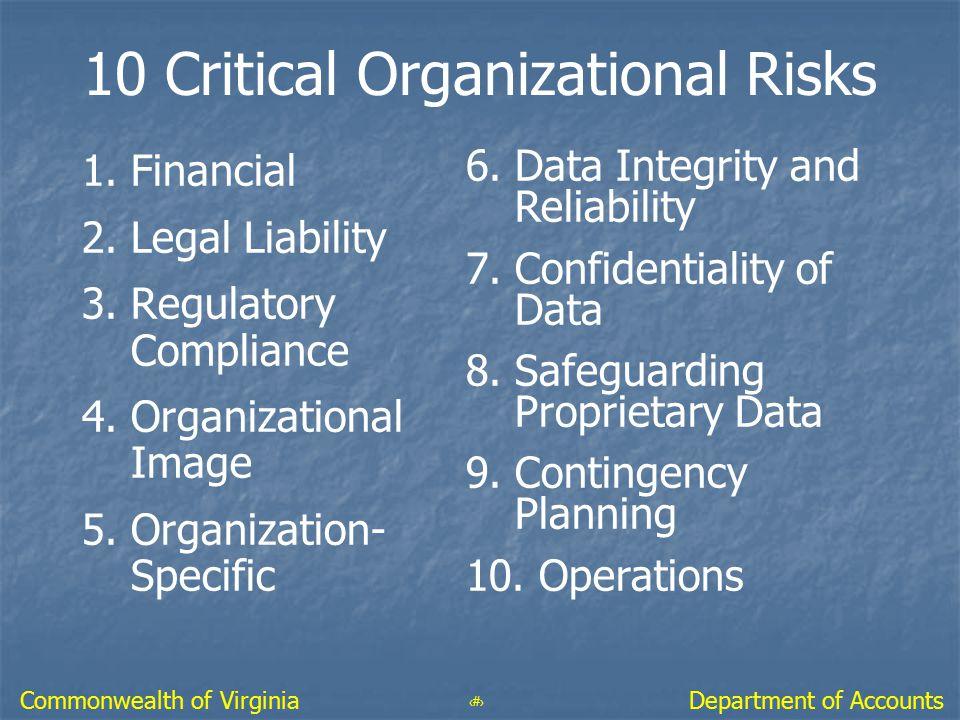 10 Critical Organizational Risks