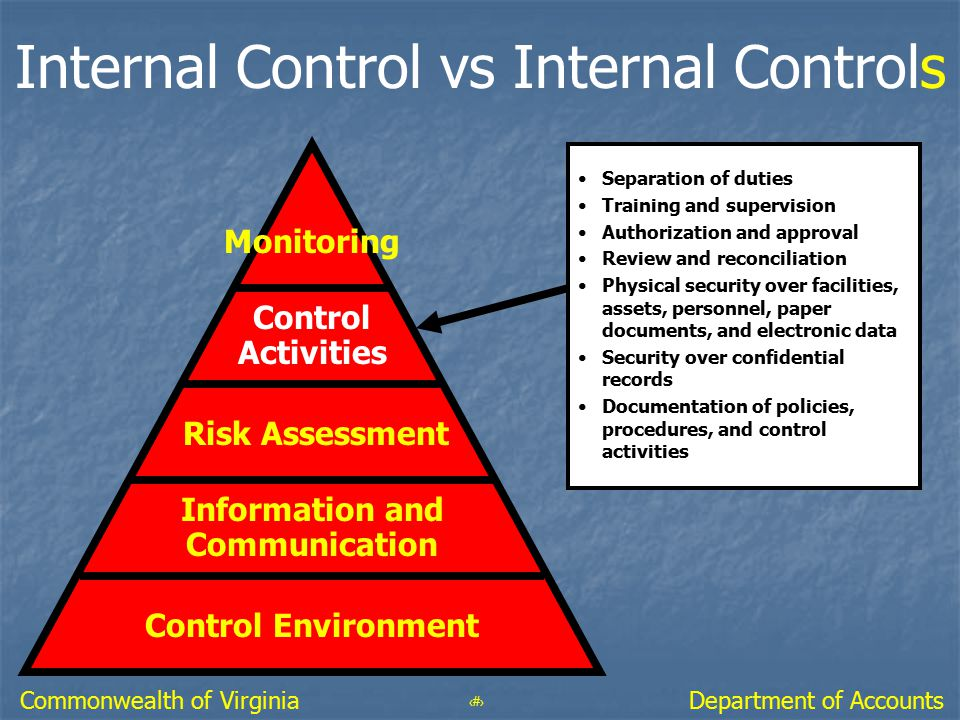 COV FO Training - Internal Control, Ethics, and Risk Management