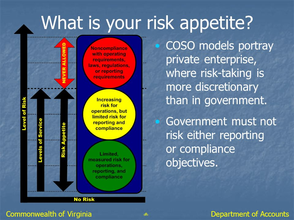 What is your risk appetite