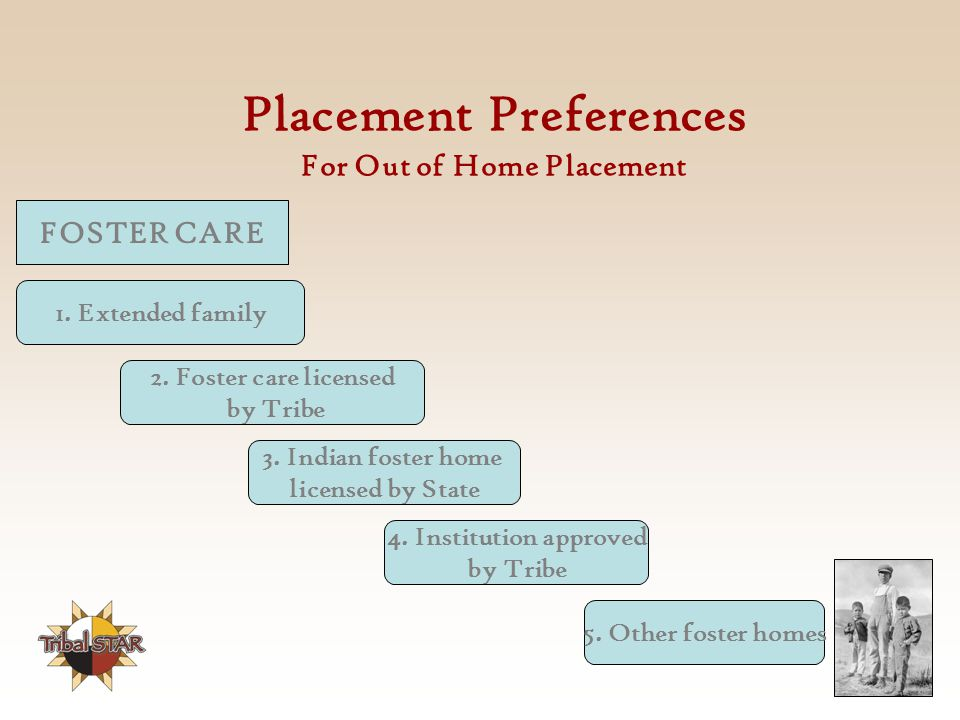 Placement Preferences For Out of Home Placement