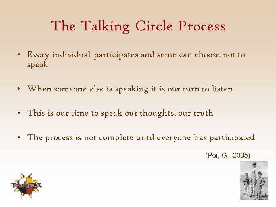 The Talking Circle Process