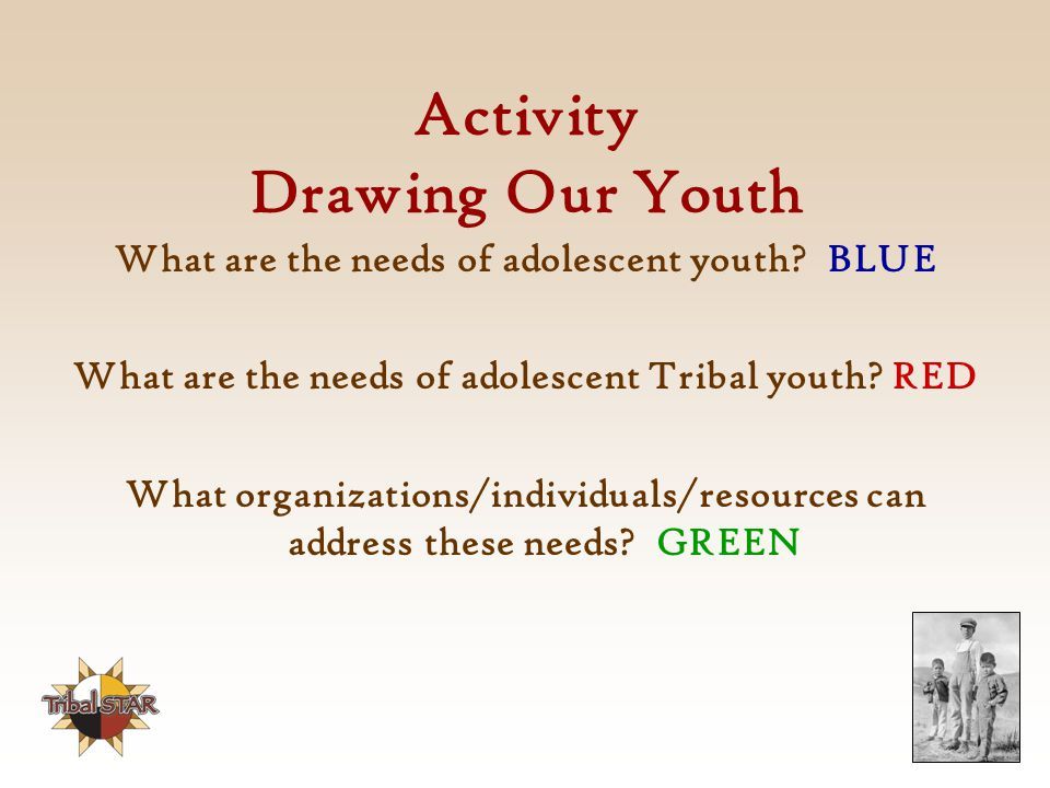 Activity Drawing Our Youth