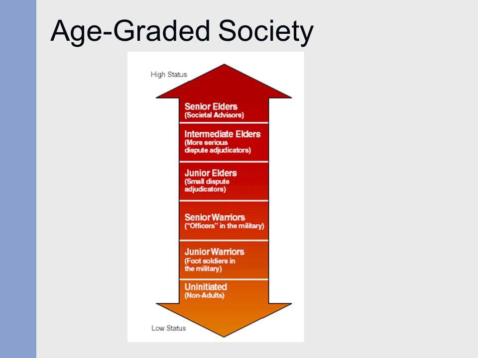Age-Graded Society