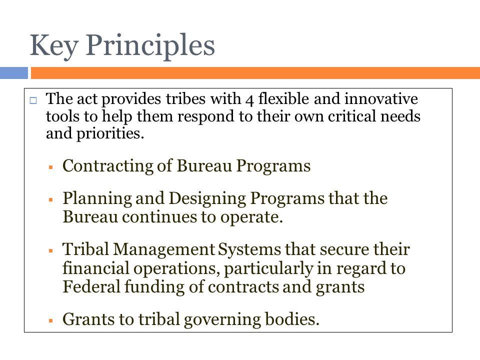 Key Principles Contracting of Bureau Programs