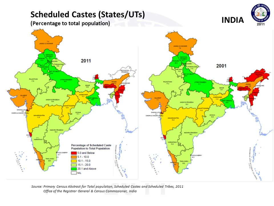 Scheduled Castes (States/UTs) INDIA