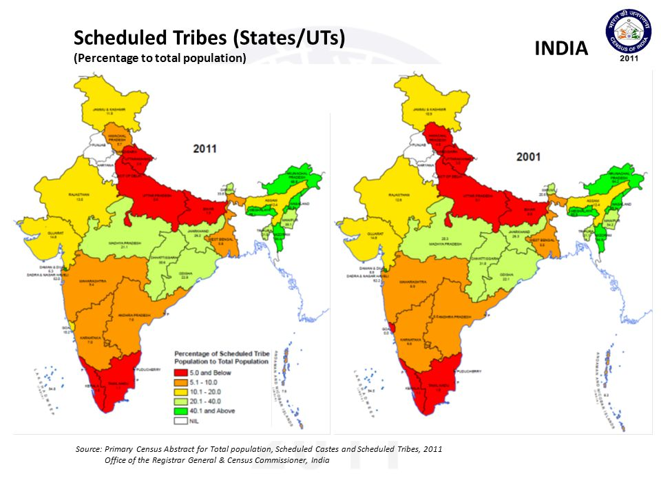 Scheduled Tribes (States/UTs) INDIA