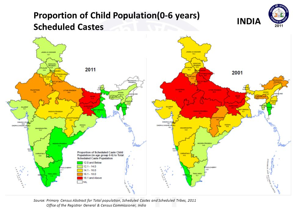 Proportion of Child Population(0-6 years) Scheduled Castes INDIA