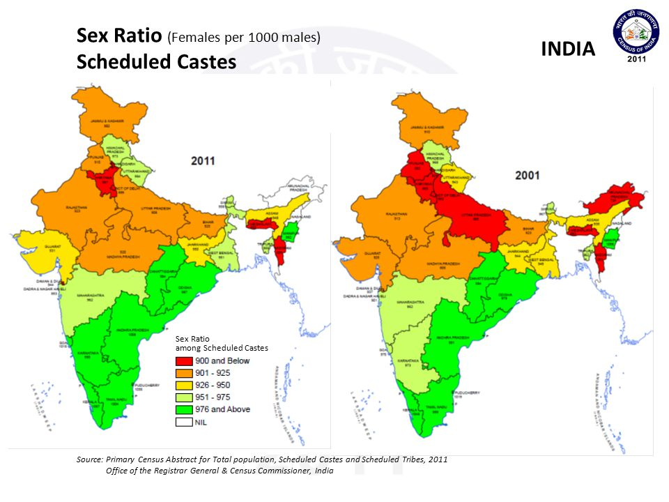 Sex Ratio (Females per 1000 males) Scheduled Castes INDIA