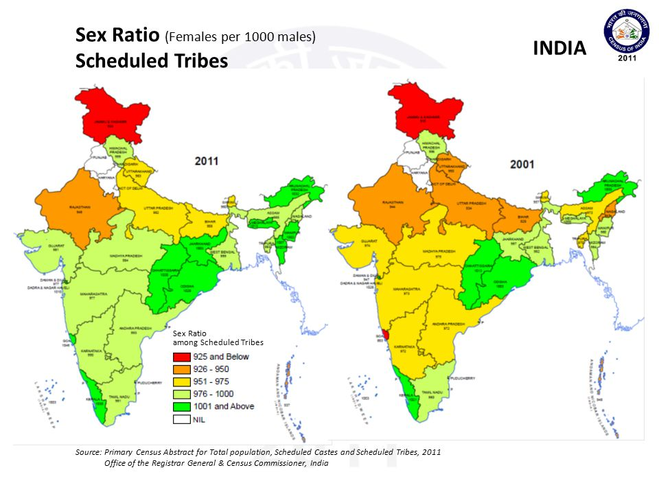 Sex Ratio (Females per 1000 males) Scheduled Tribes INDIA