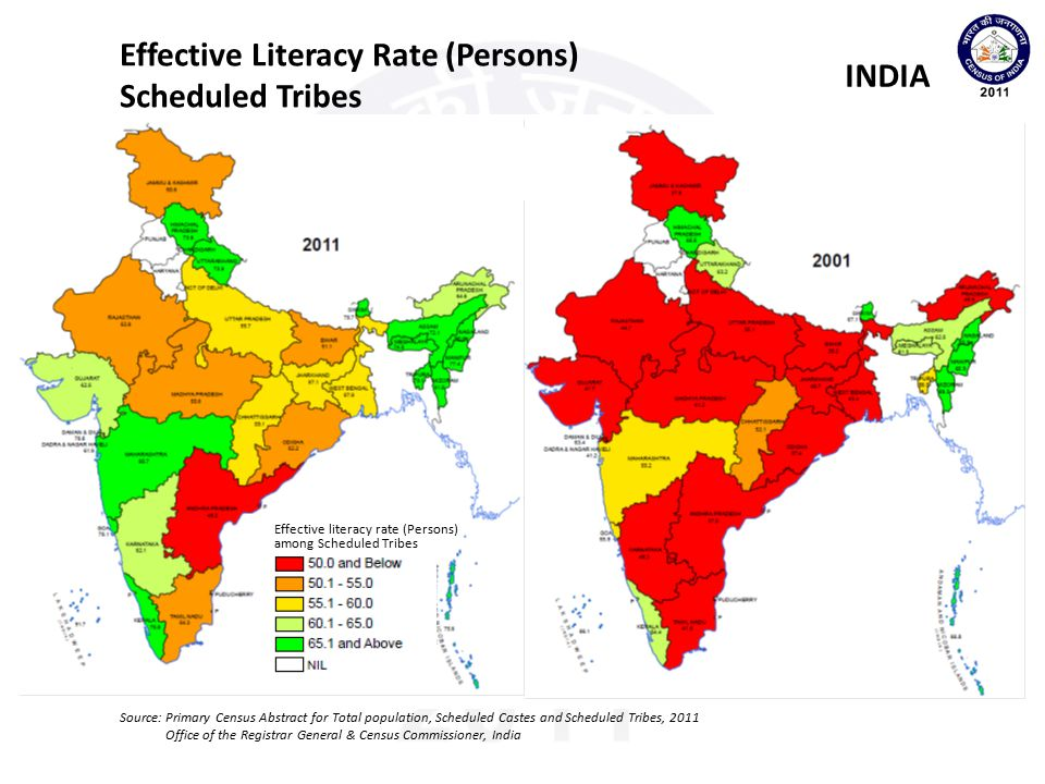 Effective Literacy Rate (Persons) Scheduled Tribes INDIA