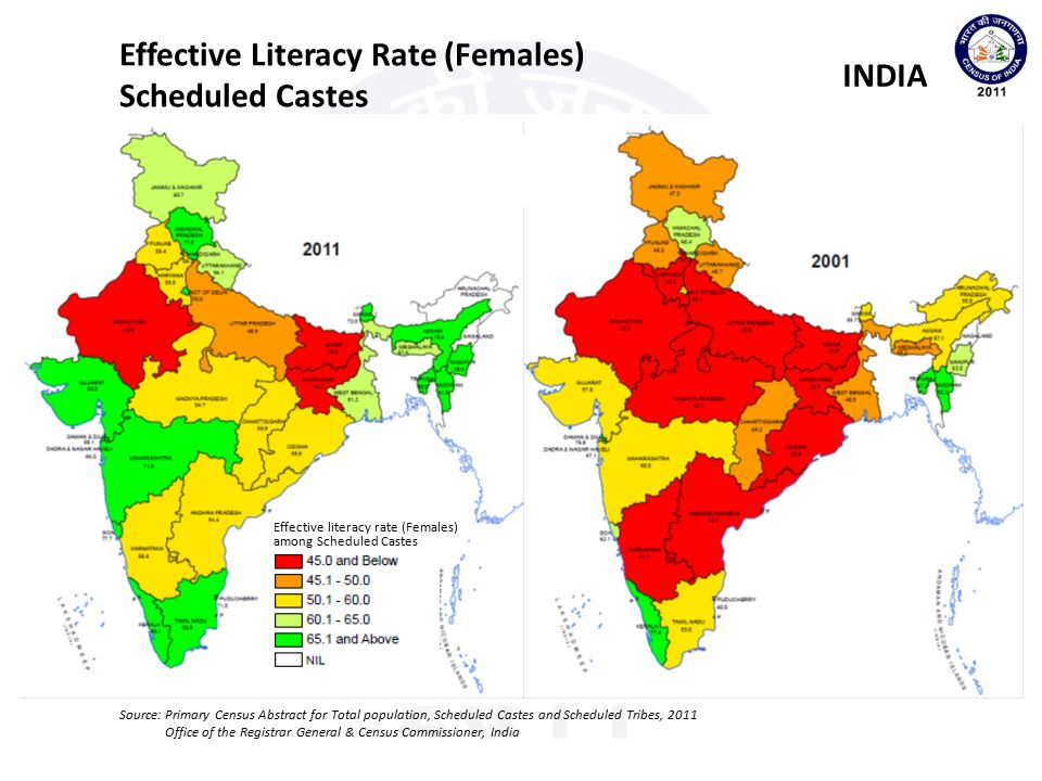 Effective Literacy Rate (Females) Scheduled Castes INDIA
