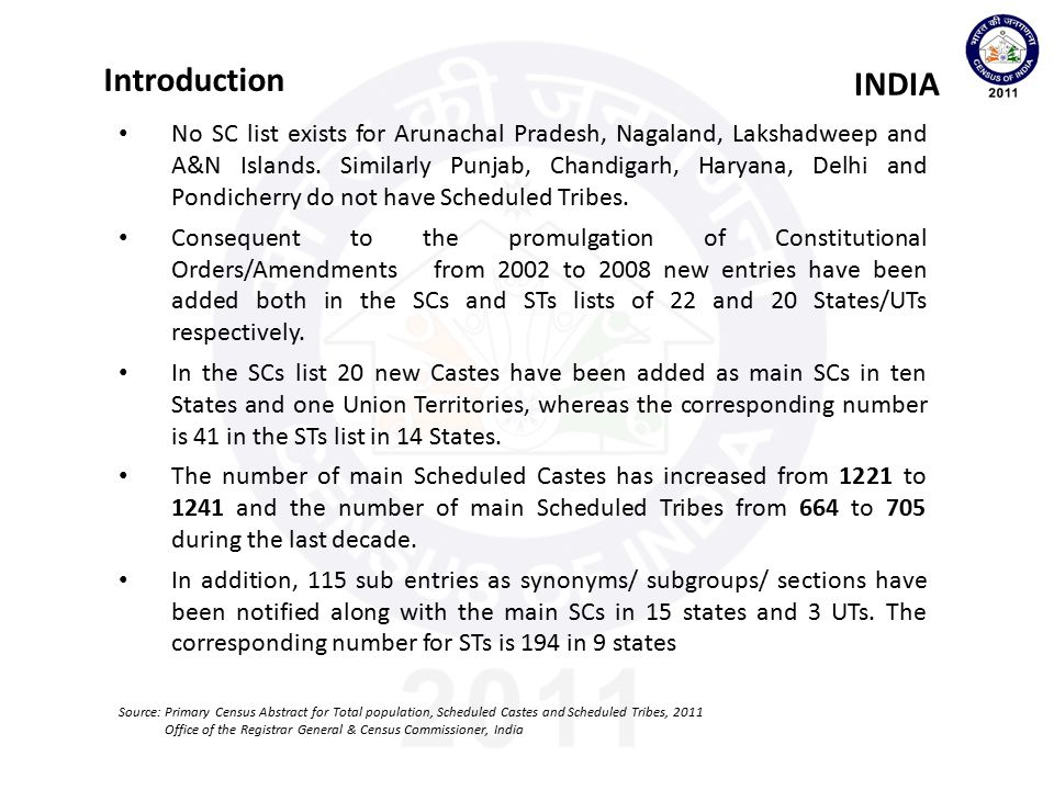 Introduction INDIA.