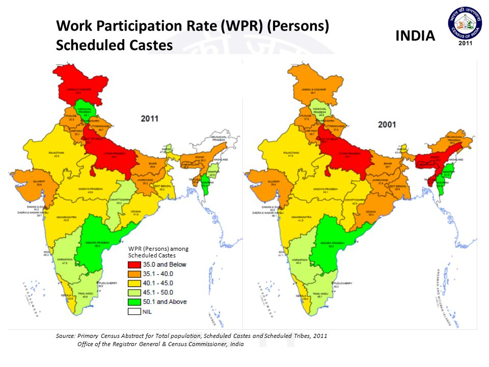 Work Participation Rate (WPR) (Persons) Scheduled Castes INDIA