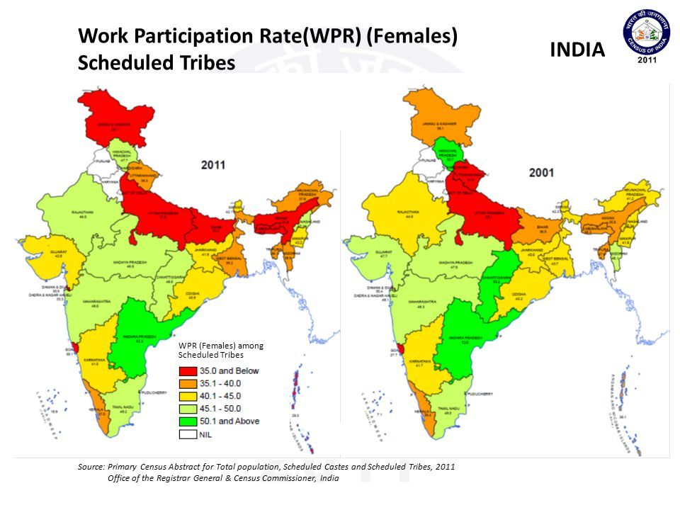 Work Participation Rate(WPR) (Females) Scheduled Tribes INDIA