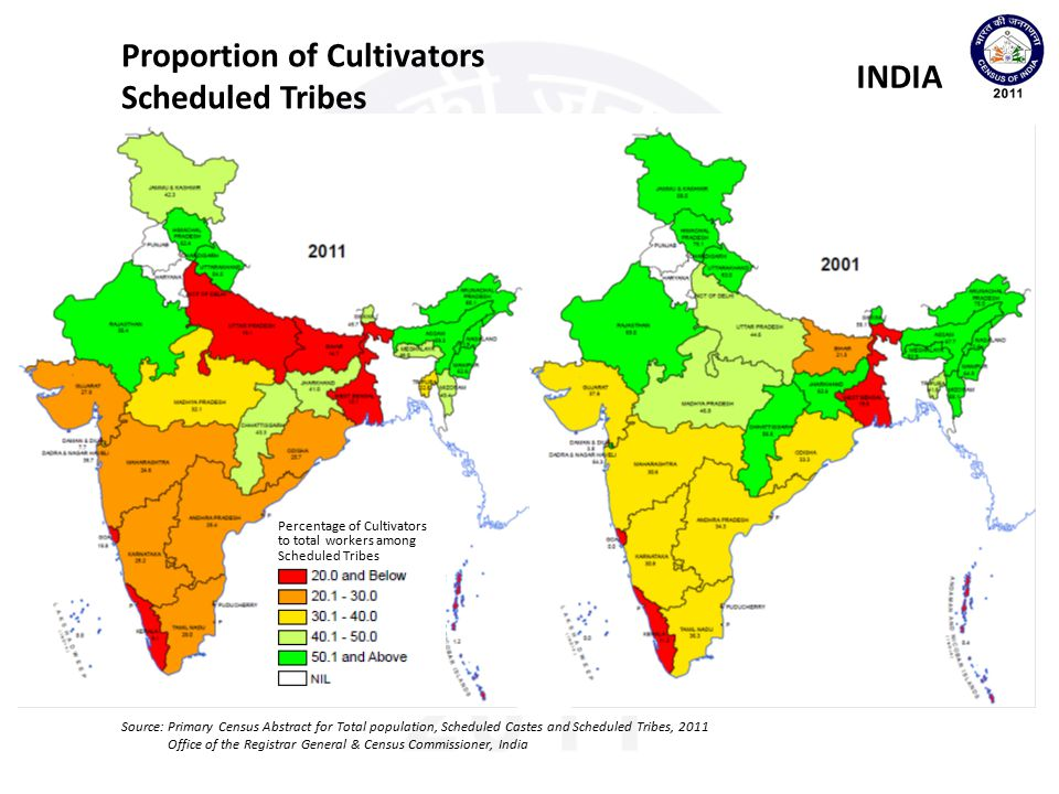 Proportion of Cultivators Scheduled Tribes INDIA