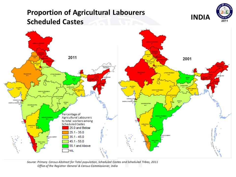 Proportion of Agricultural Labourers Scheduled Castes INDIA