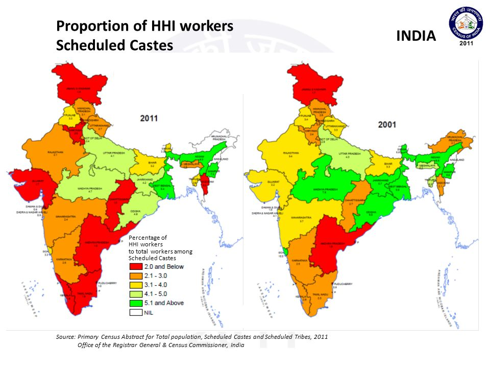 Proportion of HHI workers Scheduled Castes INDIA