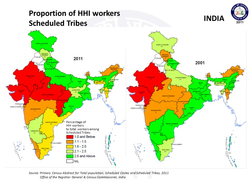Proportion of HHI workers Scheduled Tribes INDIA