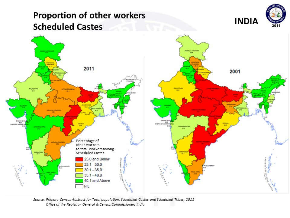 Proportion of other workers Scheduled Castes INDIA