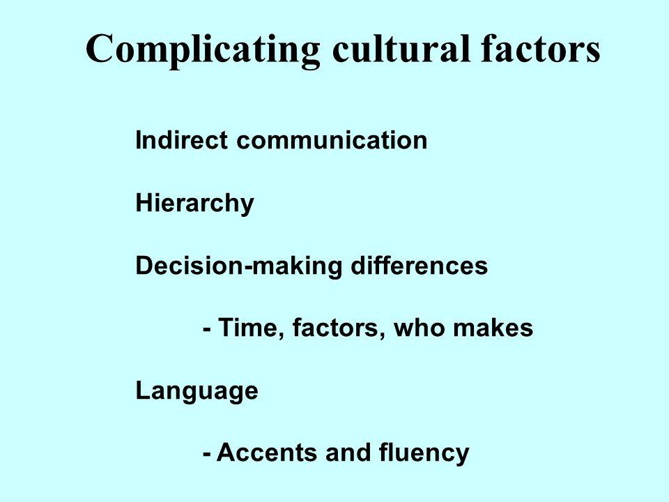 Complicating cultural factors