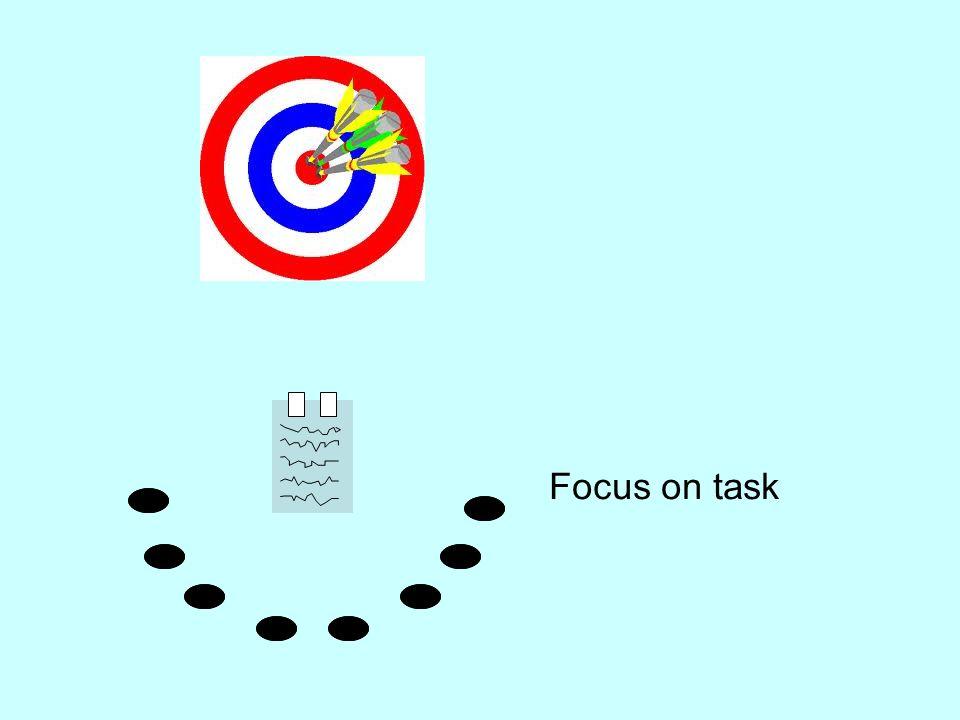 Focus on task