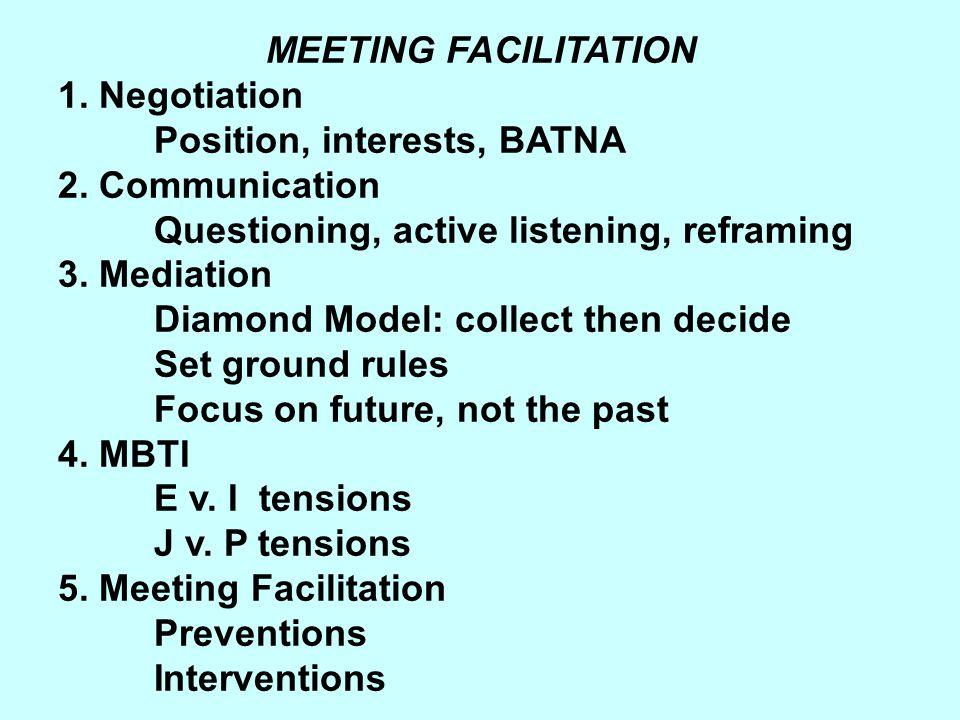 MEETING FACILITATION 1. Negotiation. Position, interests, BATNA. 2. Communication. Questioning, active listening, reframing.
