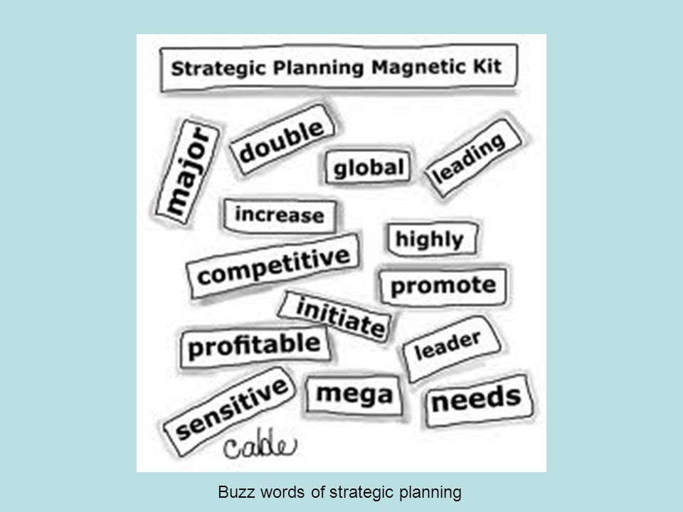 Buzz words of strategic planning