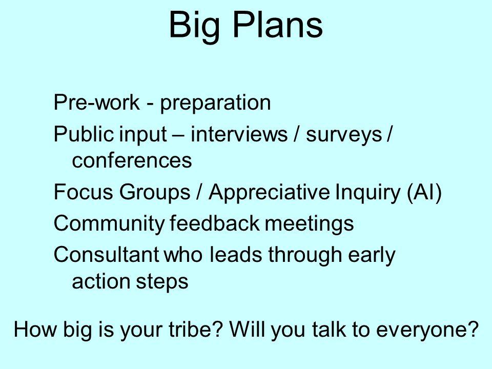 Big Plans Pre-work - preparation