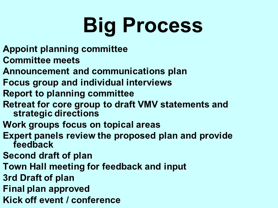 Big Process Appoint planning committee Committee meets