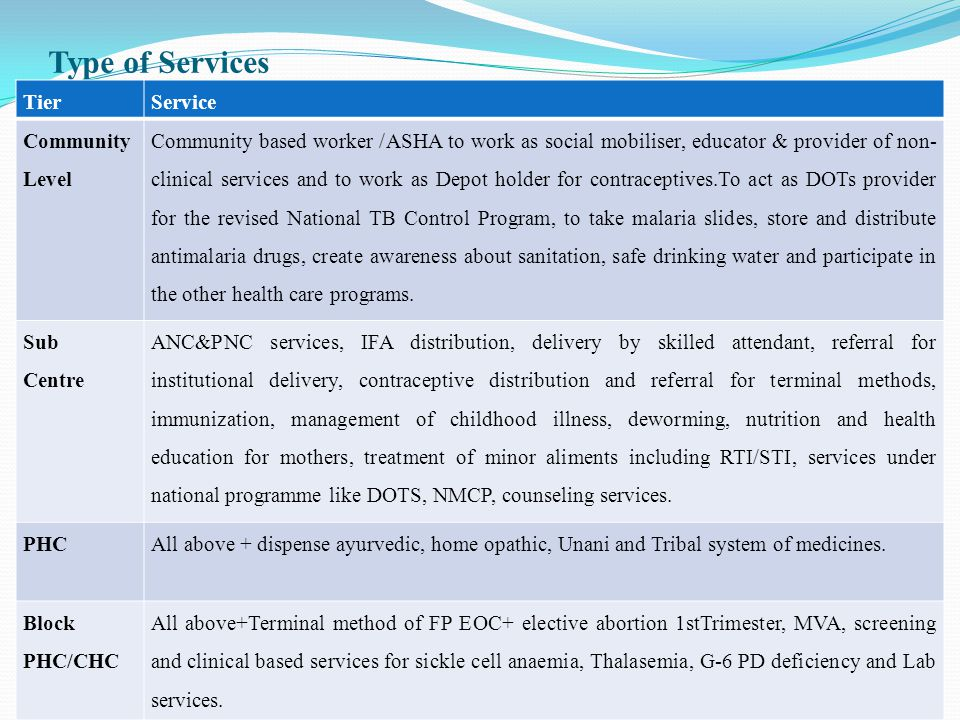 Type of Services Tier Service Community Level