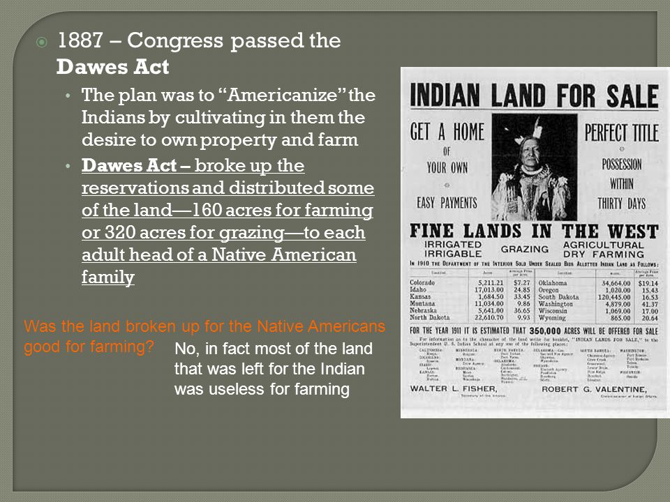 1887 – Congress passed the Dawes Act