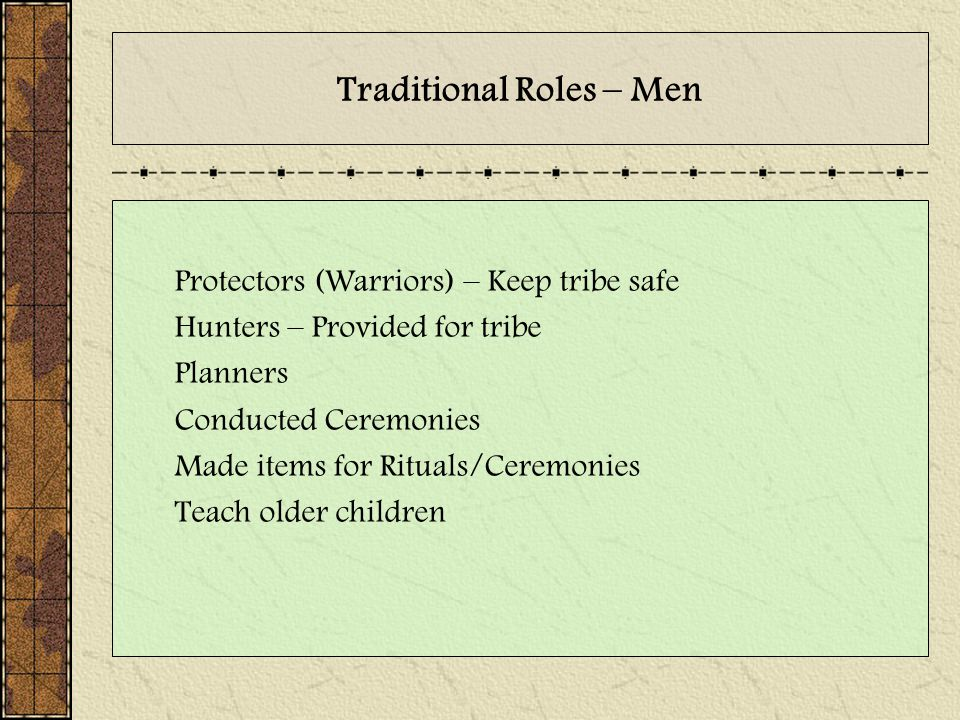 Traditional Roles – Men