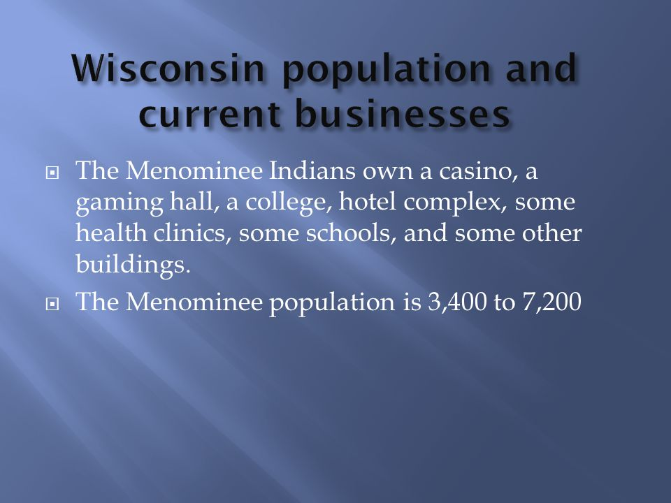 Wisconsin population and current businesses