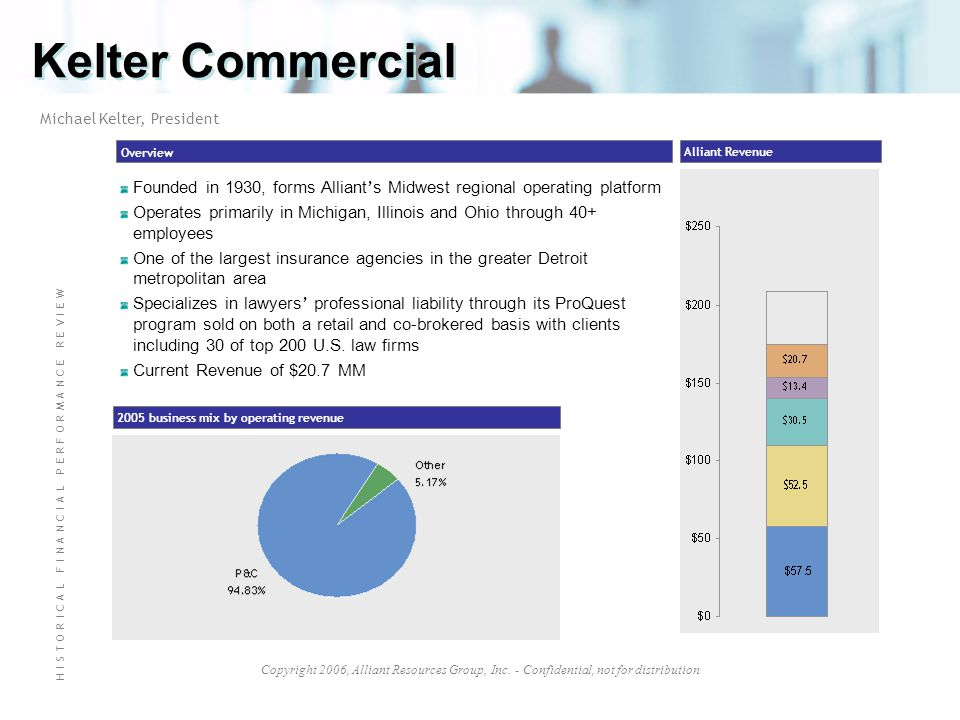 Kelter Commercial Michael Kelter, President. Overview. Alliant Revenue. Founded in 1930, forms Alliant's Midwest regional operating platform.