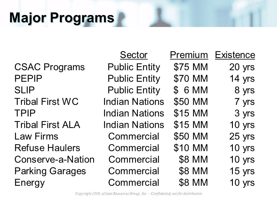 Major Programs Sector Premium Existence