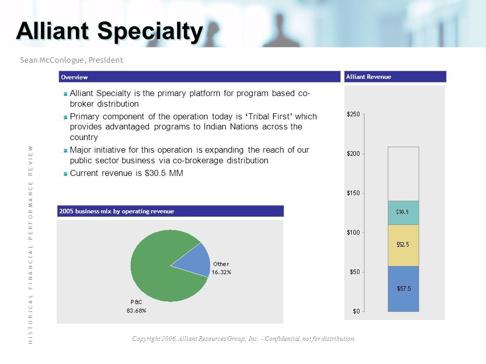 Alliant Specialty Sean McConlogue, President. Overview. Alliant Revenue.