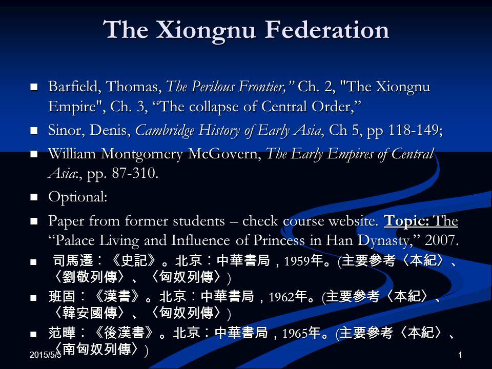 The Xiongnu Federation