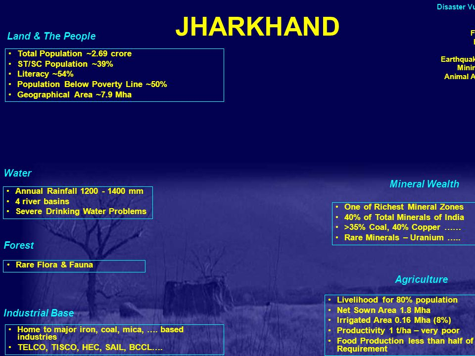 JHARKHAND Land & The People Water Mineral Wealth Forest Agriculture